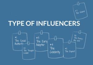 influencer marketing per aziende
